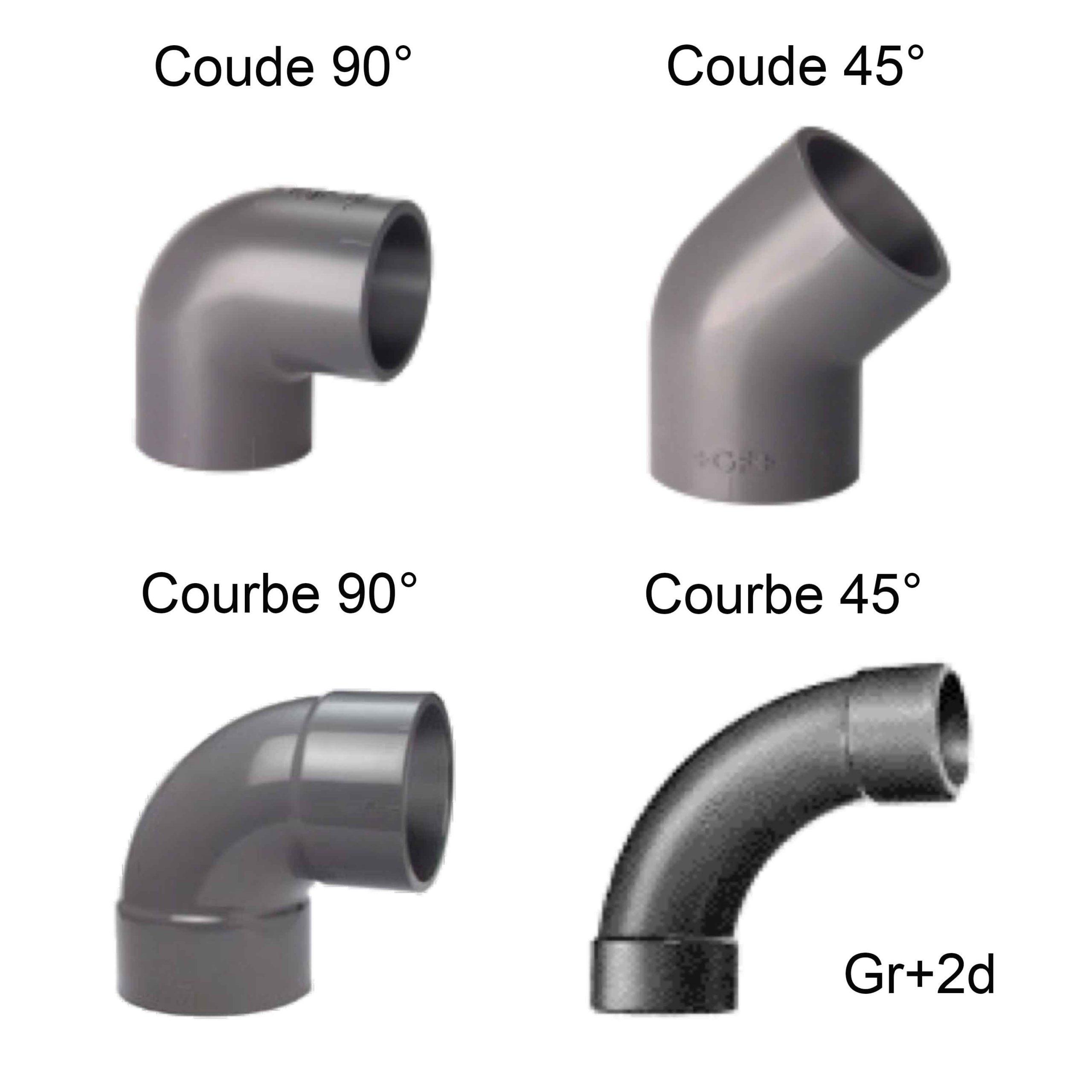 COUDES_COURBES_RACCORDS_PVC_PRESSION_GRIS_FONCE_A_COLLER_REF_5825_BSB_CAOUTCHOUCS_PLASTIQUES