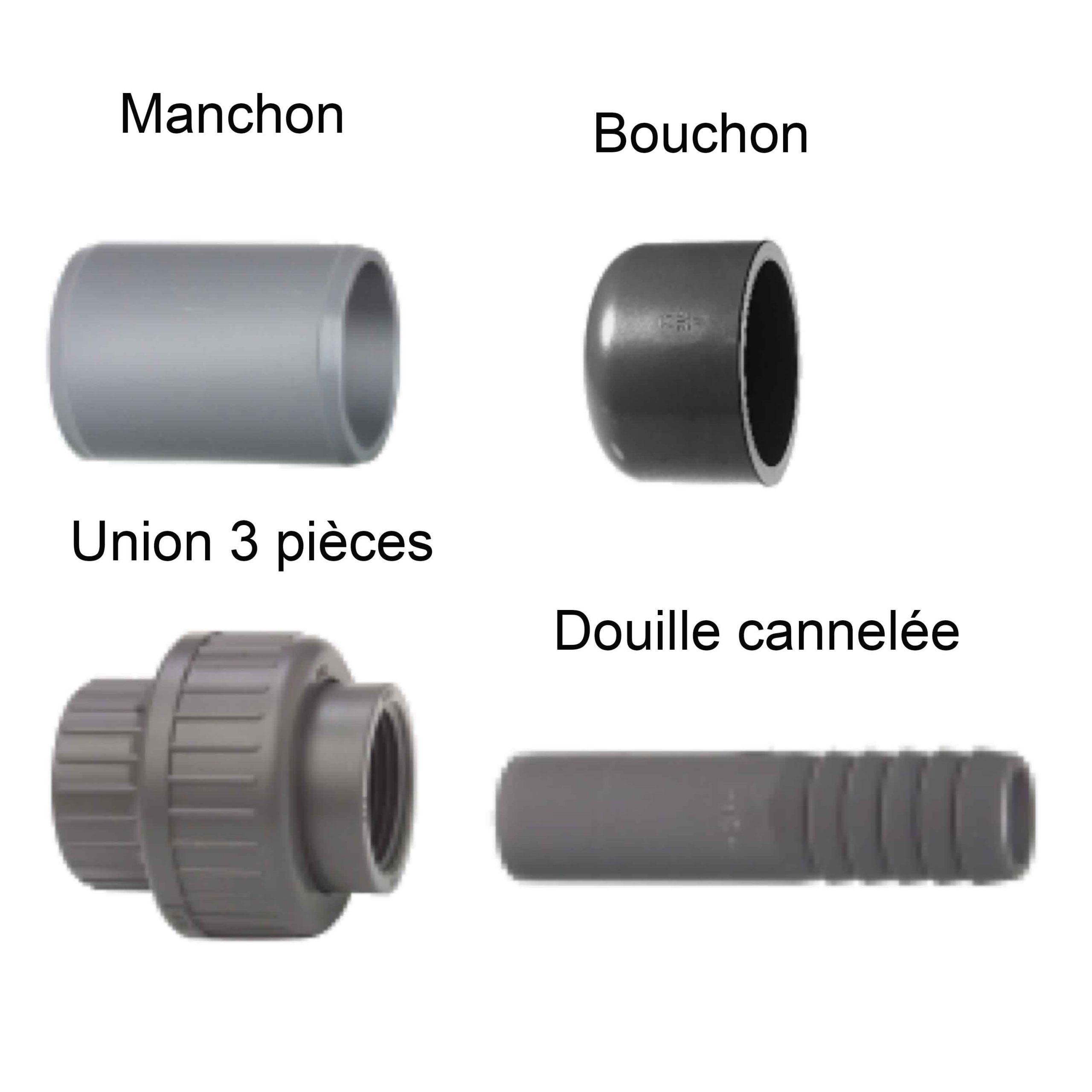 MANCHON_BOUCHON_UNION_3_PIECES_DOUILLE_CANNELEE_RACCORDS_PVC_PRESSION_GRIS_FONCE_A_COLLER_REF_5825_BSB_CAOUTCHOUCS_PLASTIQUES